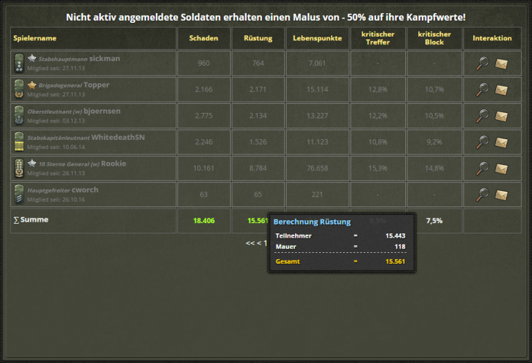 R%C3%BCstung-768x524.png