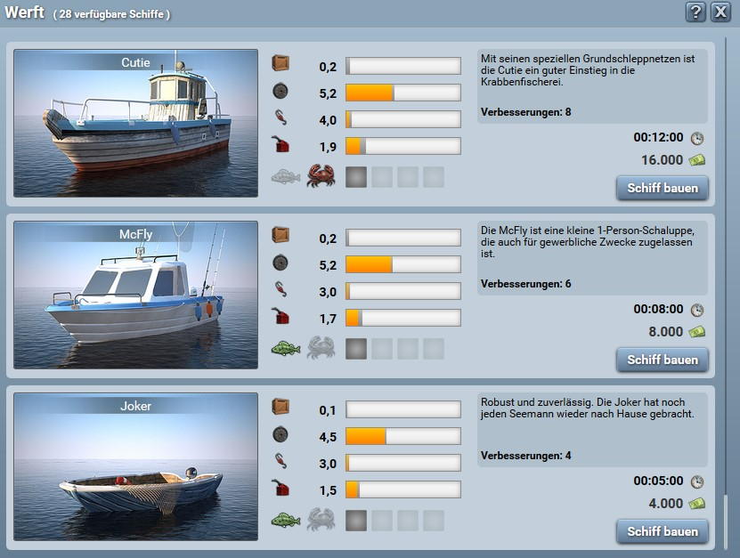 Werft-Schiffsübersicht